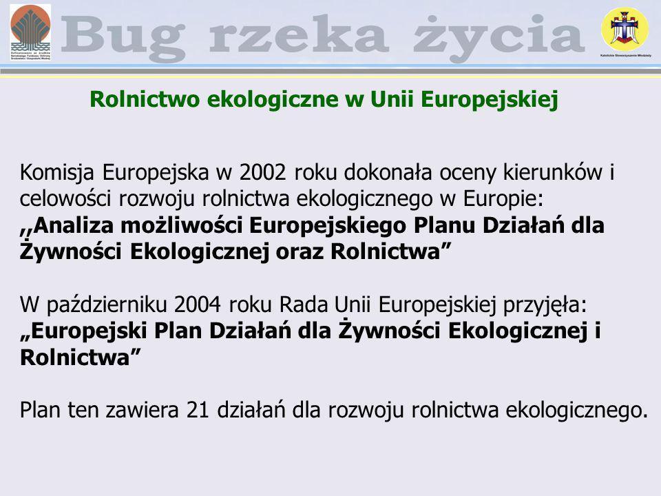Rolnictwo ekologiczne w Unii Europejskiej Komisja Europejska w 2002 roku dokonała oceny kierunków i celowości rozwoju rolnictwa ekologicznego w Europi