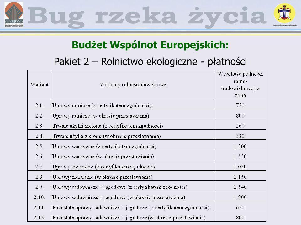 Pakiet 2 – Rolnictwo ekologiczne - płatności Budżet Wspólnot Europejskich: