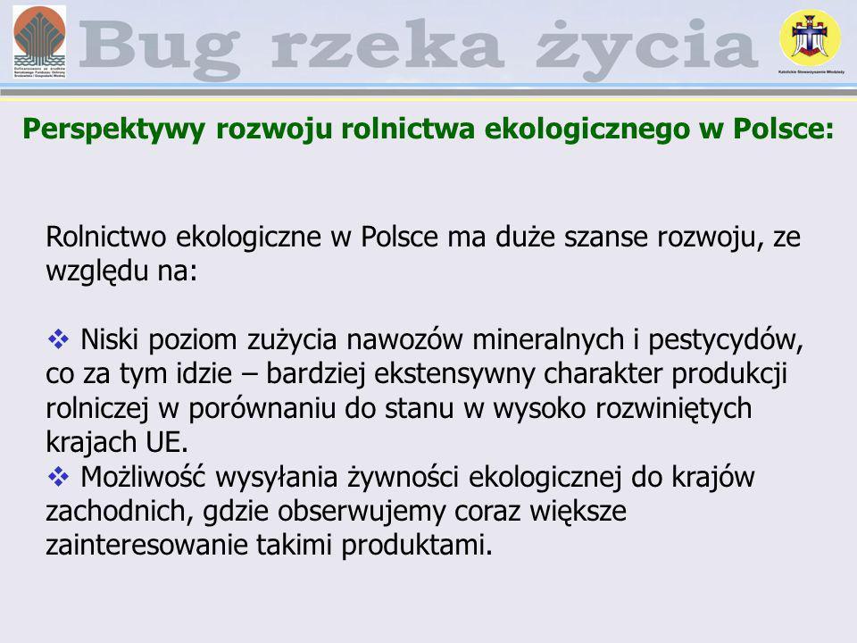 Perspektywy rozwoju rolnictwa ekologicznego w Polsce: Rolnictwo ekologiczne w Polsce ma duże szanse rozwoju, ze względu na: Niski poziom zużycia nawoz
