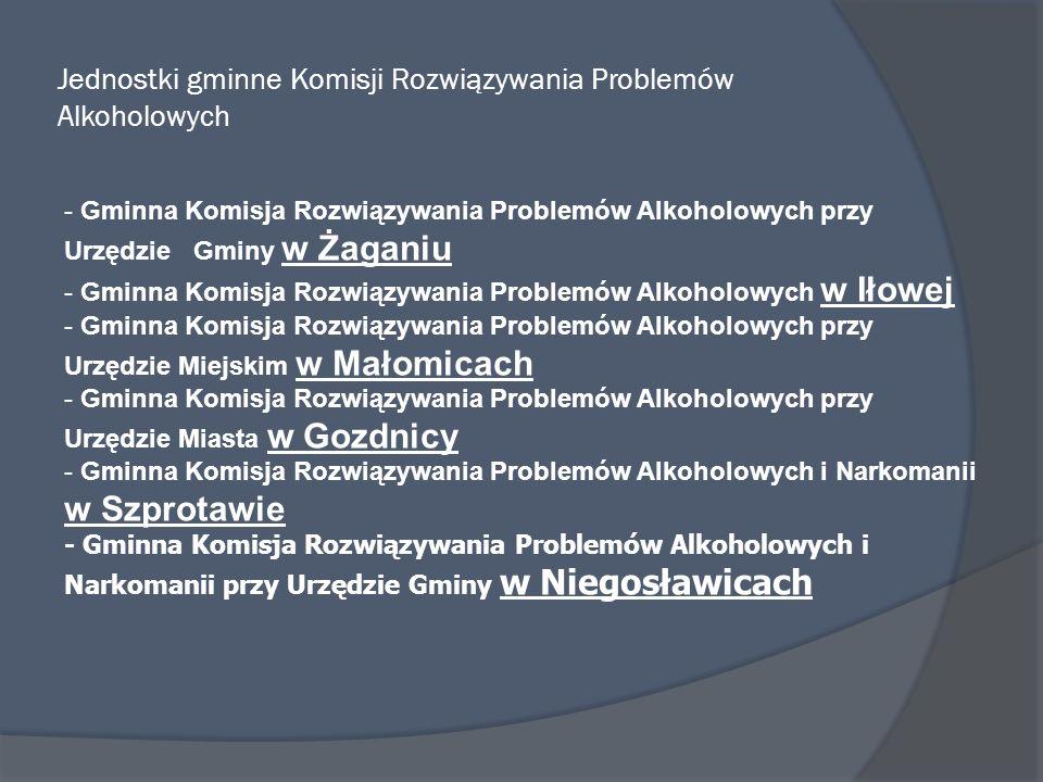 - Gminna Komisja Rozwiązywania Problemów Alkoholowych przy Urzędzie Gminy w Żaganiu - Gminna Komisja Rozwiązywania Problemów Alkoholowych w Iłowej - G