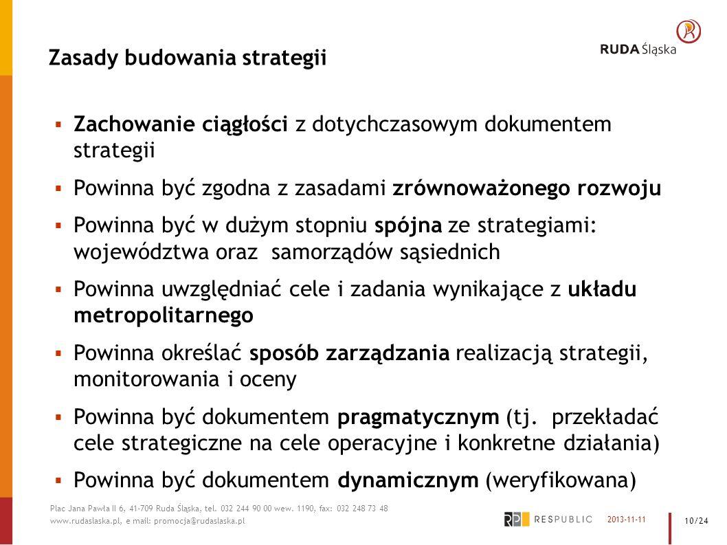 Zasady budowania strategii Zachowanie ciągłości z dotychczasowym dokumentem strategii Powinna być zgodna z zasadami zrównoważonego rozwoju Powinna być