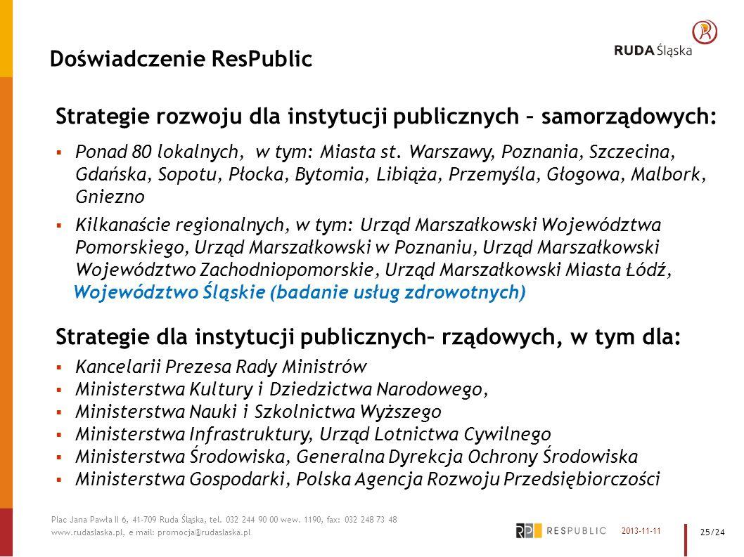 Doświadczenie ResPublic Strategie rozwoju dla instytucji publicznych – samorządowych: Ponad 80 lokalnych, w tym: Miasta st. Warszawy, Poznania, Szczec