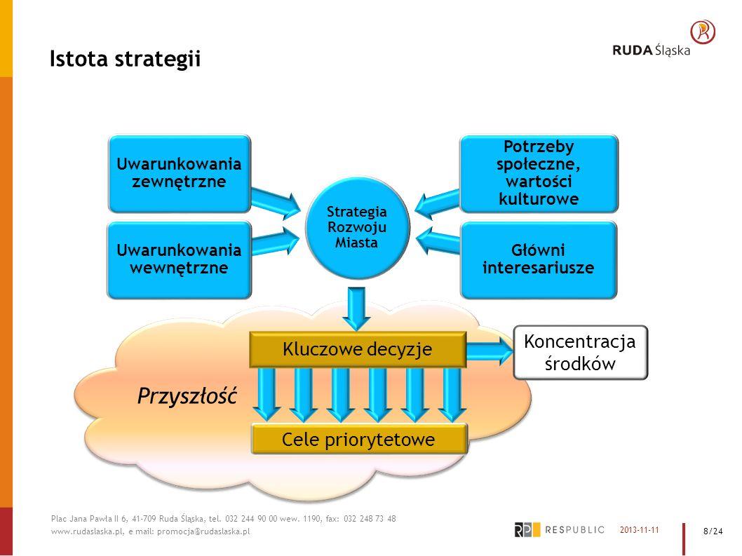 Partnerstwo Dobra strategia budowana jest na wiedzy głównych interesariuszy: samorządu, przedstawicieli trzech sektorów (Publicznego, Prywatnego i Pozarządowego) i konsultantów zewnętrznych Strategia powinna być wypracowana i konsultowana przy czynnym udziale społeczności lokalnej - uspołeczniony charakter 2013-11-11 Plac Jana Pawła II 6, 41-709 Ruda Śląska, tel.