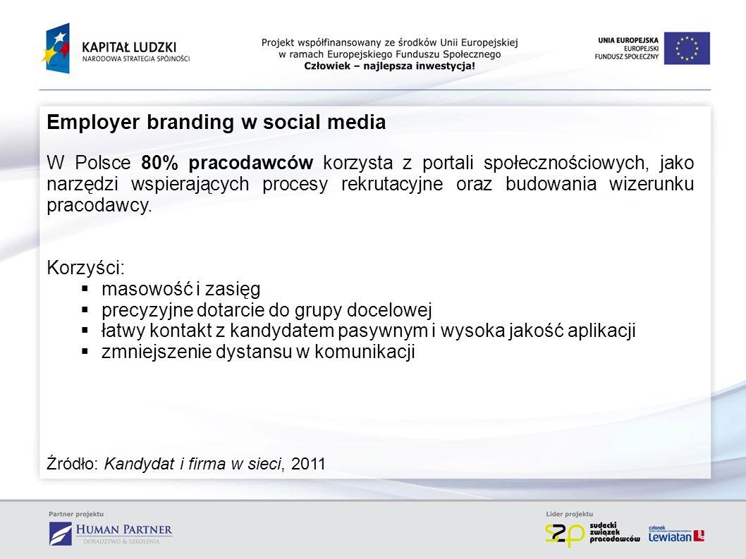Employer branding w social media W Polsce 80% pracodawców korzysta z portali społecznościowych, jako narzędzi wspierających procesy rekrutacyjne oraz