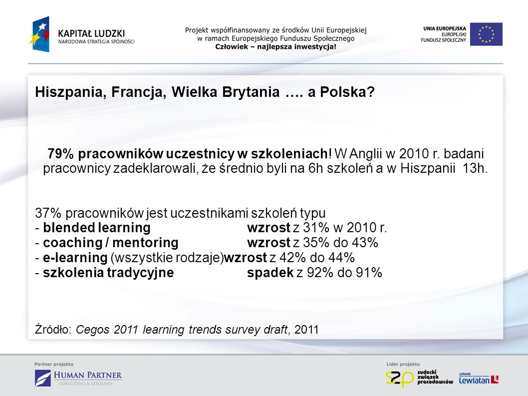 Hiszpania, Francja, Wielka Brytania …. a Polska? 79% pracowników uczestnicy w szkoleniach! W Anglii w 2010 r. badani pracownicy zadeklarowali, że śred