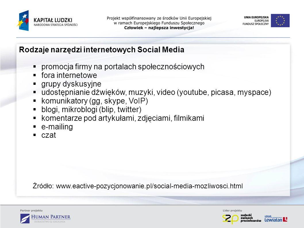 . Rodzaje narzędzi internetowych Social Media promocja firmy na portalach społecznościowych fora internetowe grupy dyskusyjne udostępnianie dźwięków,