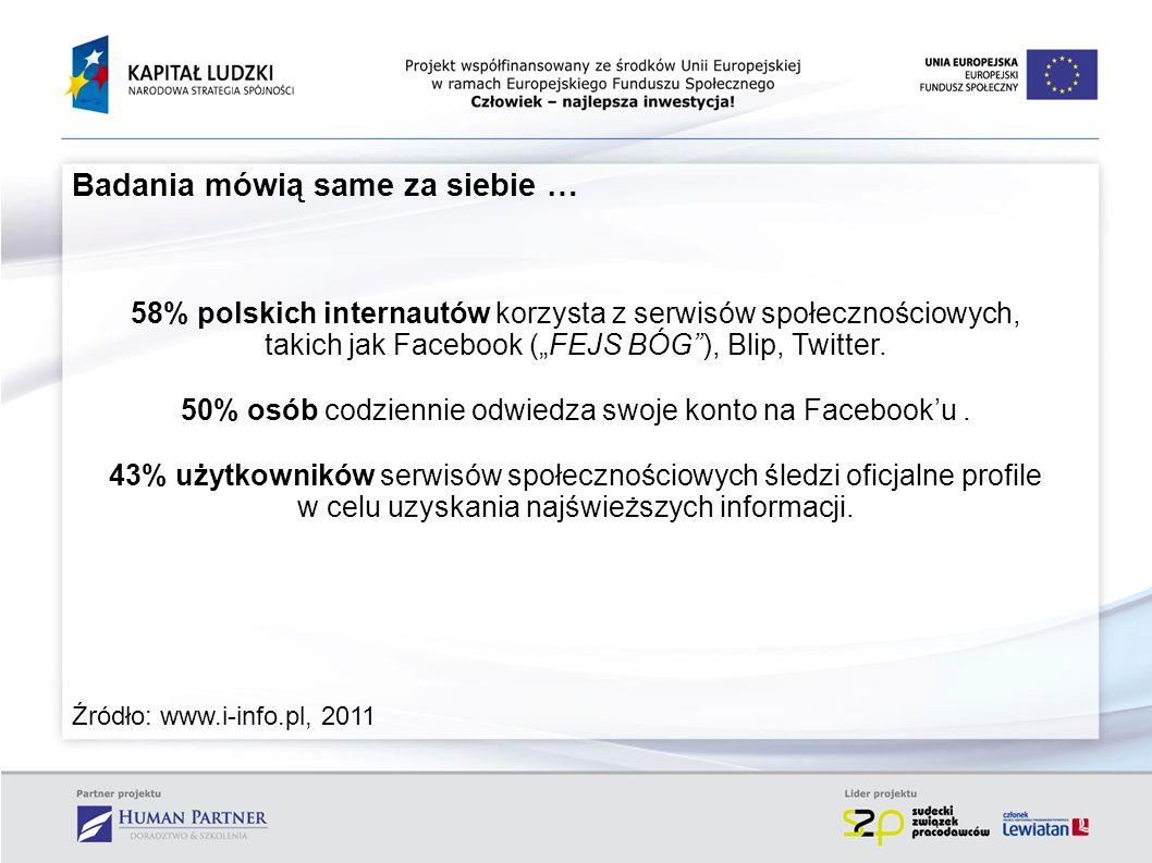 Badania mówią same za siebie … 58% polskich internautów korzysta z serwisów społecznościowych, takich jak Facebook (FEJS BÓG), Blip, Twitter. 50% osób