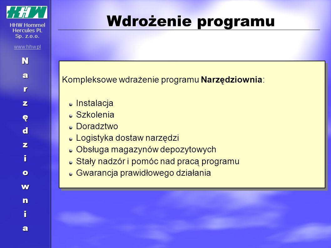 Wdrożenie programu Narzędziownia Kompleksowe wdrażenie programu Narzędziownia: Instalacja Szkolenia Doradztwo Logistyka dostaw narzędzi Obsługa magazy
