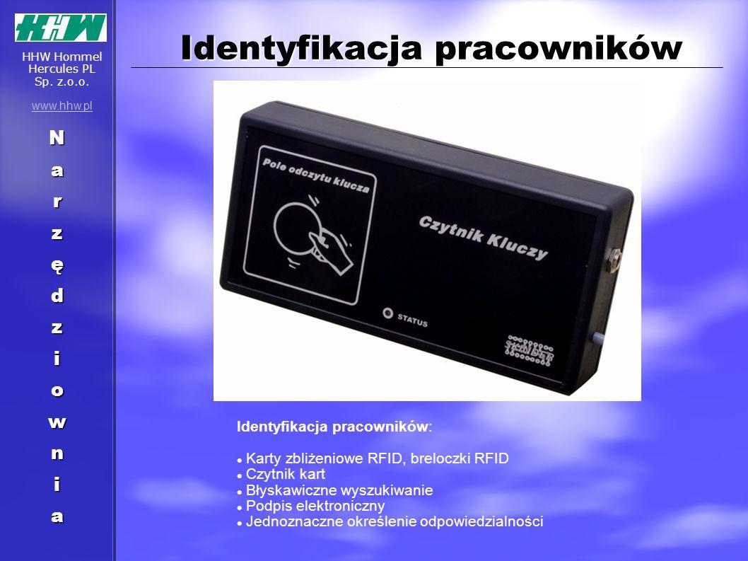 Identyfikacja pracowników Identyfikacja pracowników: Karty zbliżeniowe RFID, breloczki RFID Czytnik kart Błyskawiczne wyszukiwanie Podpis elektroniczn