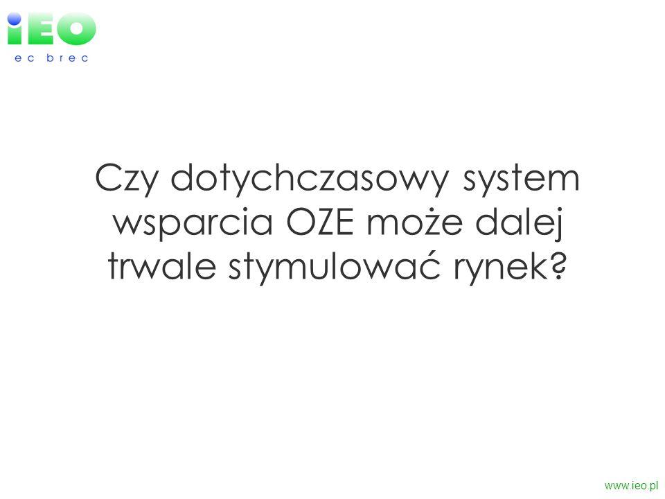 Czy dotychczasowy system wsparcia OZE może dalej trwale stymulować rynek? www.ieo.pl