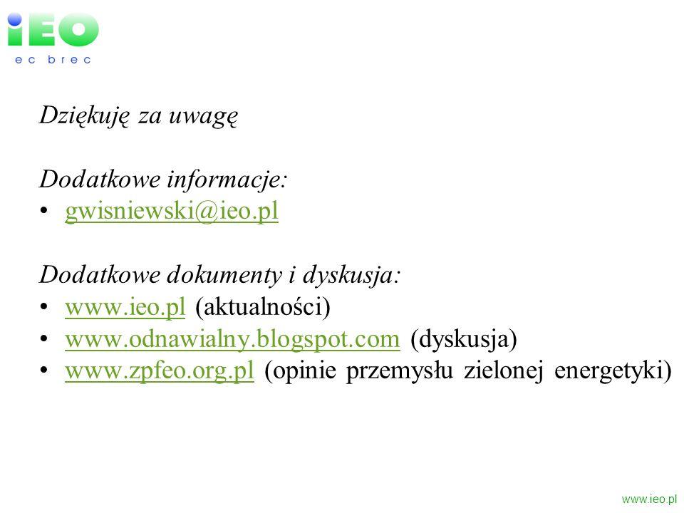 www.ieo.pl Dziękuję za uwagę Dodatkowe informacje: gwisniewski@ieo.pl Dodatkowe dokumenty i dyskusja: www.ieo.pl (aktualności)www.ieo.pl www.odnawialn