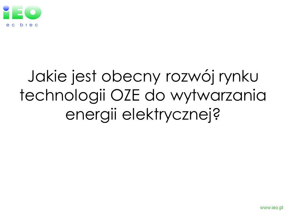 Jakie jest obecny rozwój rynku technologii OZE do wytwarzania energii elektrycznej? www.ieo.pl