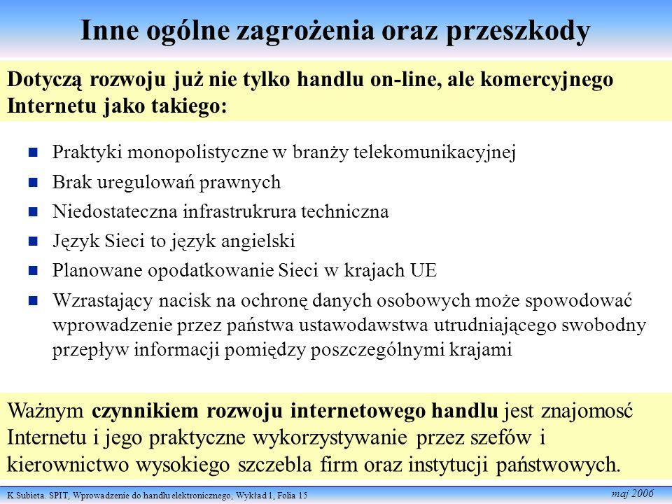 K.Subieta. SPIT, Wprowadzenie do handlu elektronicznego, Wykład 1, Folia 15 maj 2006 Inne ogólne zagrożenia oraz przeszkody Praktyki monopolistyczne w