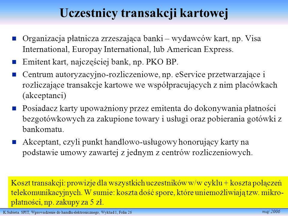 K.Subieta. SPIT, Wprowadzenie do handlu elektronicznego, Wykład 1, Folia 26 maj 2006 Uczestnicy transakcji kartowej Organizacja płatnicza zrzeszająca