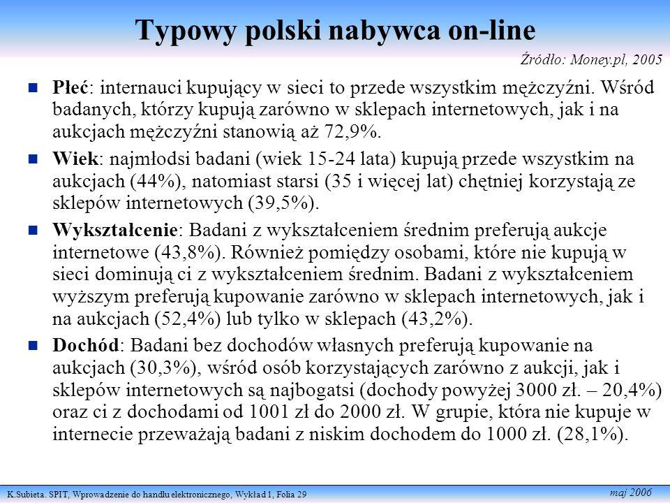 K.Subieta. SPIT, Wprowadzenie do handlu elektronicznego, Wykład 1, Folia 29 maj 2006 Typowy polski nabywca on-line Płeć: internauci kupujący w sieci t