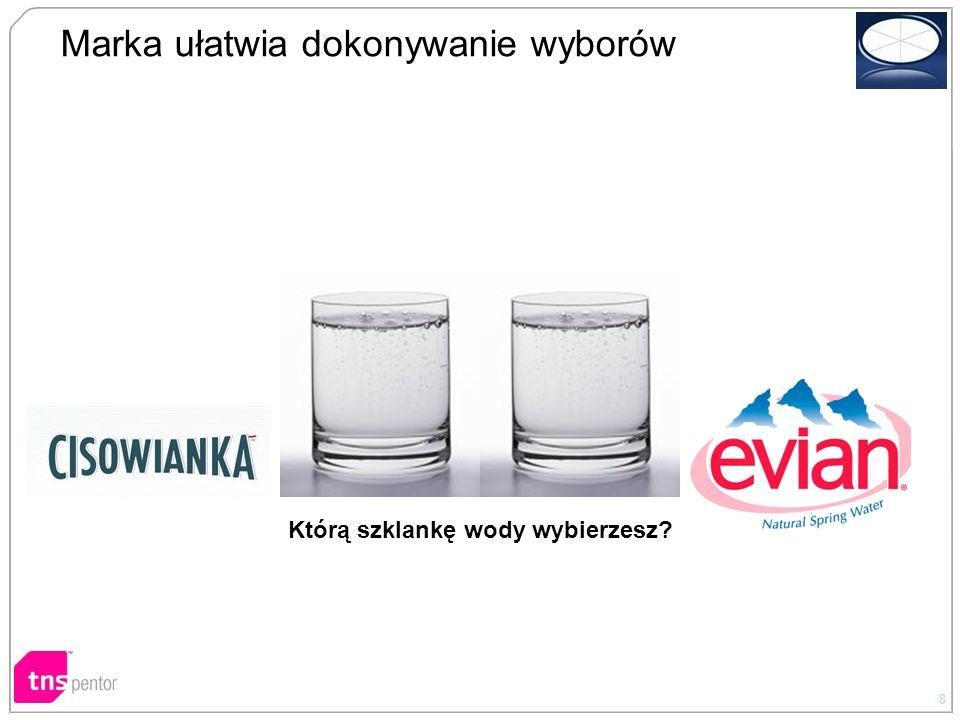 Wybór produktu potrafi być trudny Którą szklankę wody wybierzesz? Marka ułatwia dokonywanie wyborów 8