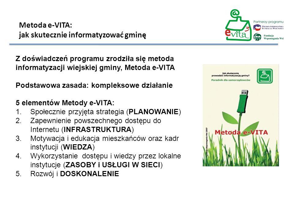 Metoda e-VITA: jak skutecznie informatyzować gminę Z doświadczeń programu zrodziła się metoda informatyzacji wiejskiej gminy, Metoda e-VITA Podstawowa