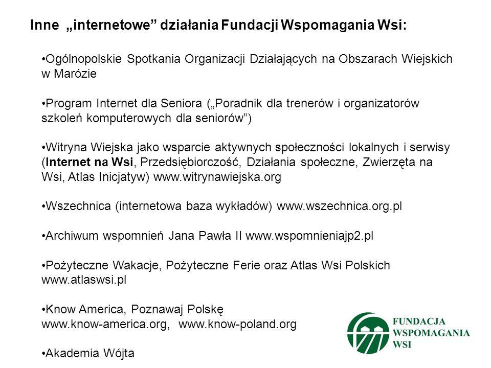 Inne internetowe działania Fundacji Wspomagania Wsi: Ogólnopolskie Spotkania Organizacji Działających na Obszarach Wiejskich w Marózie Program Interne
