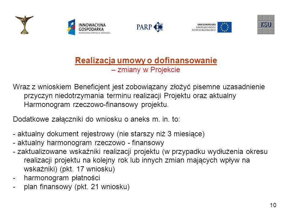10 Realizacja umowy o dofinansowanie – zmiany w Projekcie Wraz z wnioskiem Beneficjent jest zobowiązany złożyć pisemne uzasadnienie przyczyn niedotrzy