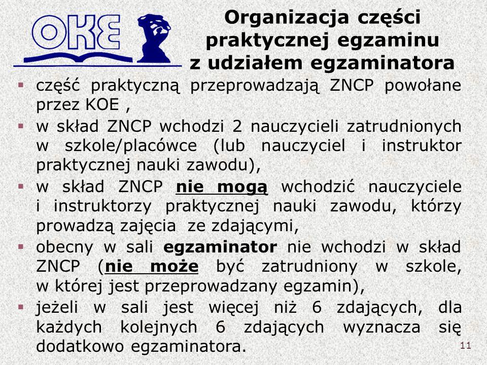 Organizacja części praktycznej egzaminu z udziałem egzaminatora 11 część praktyczną przeprowadzają ZNCP powołane przez KOE, w skład ZNCP wchodzi 2 nau
