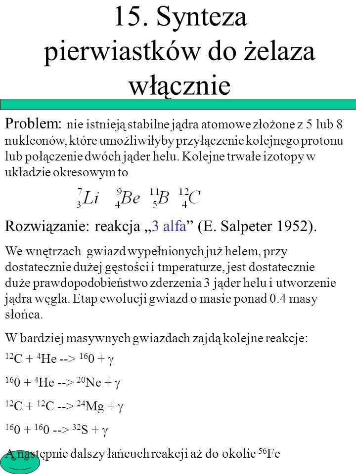 15. Synteza pierwiastków do żelaza włącznie Problem: nie istnieją stabilne jądra atomowe złożone z 5 lub 8 nukleonów, które umożliwiłyby przyłączenie