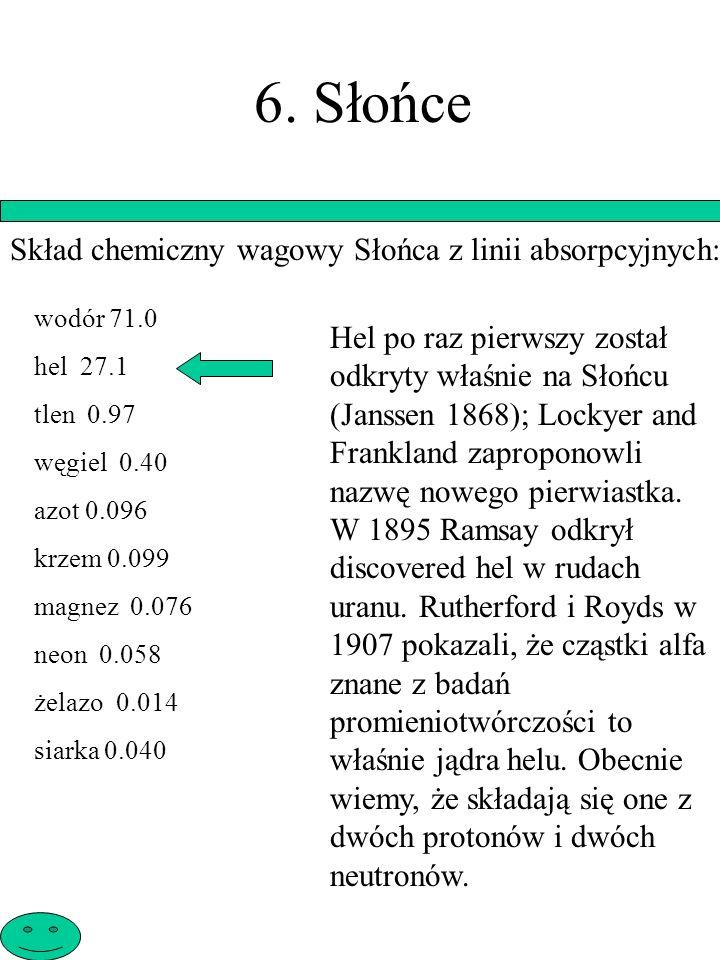6. Słońce wodór 71.0 hel 27.1 tlen 0.97 węgiel 0.40 azot 0.096 krzem 0.099 magnez 0.076 neon 0.058 żelazo 0.014 siarka 0.040 Skład chemiczny wagowy Sł