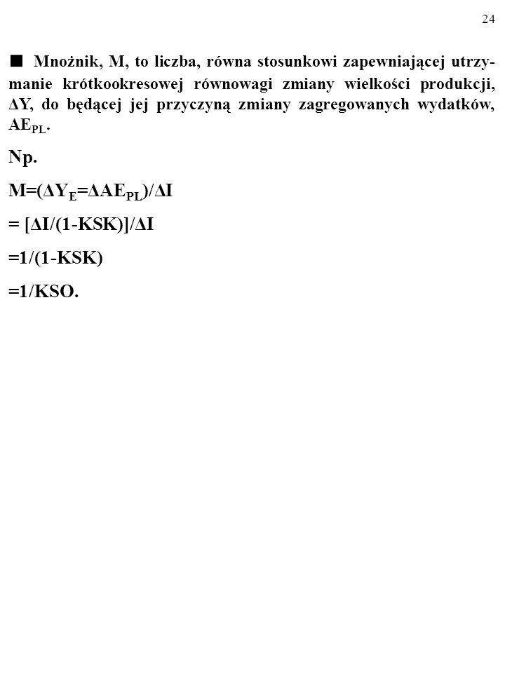 23 Mnożnik, M, to liczba, równa stosunkowi zapewniającej utrzy- manie krótkookresowej równowagi zmiany wielkości produkcji, ΔY, do będącej jej przyczy