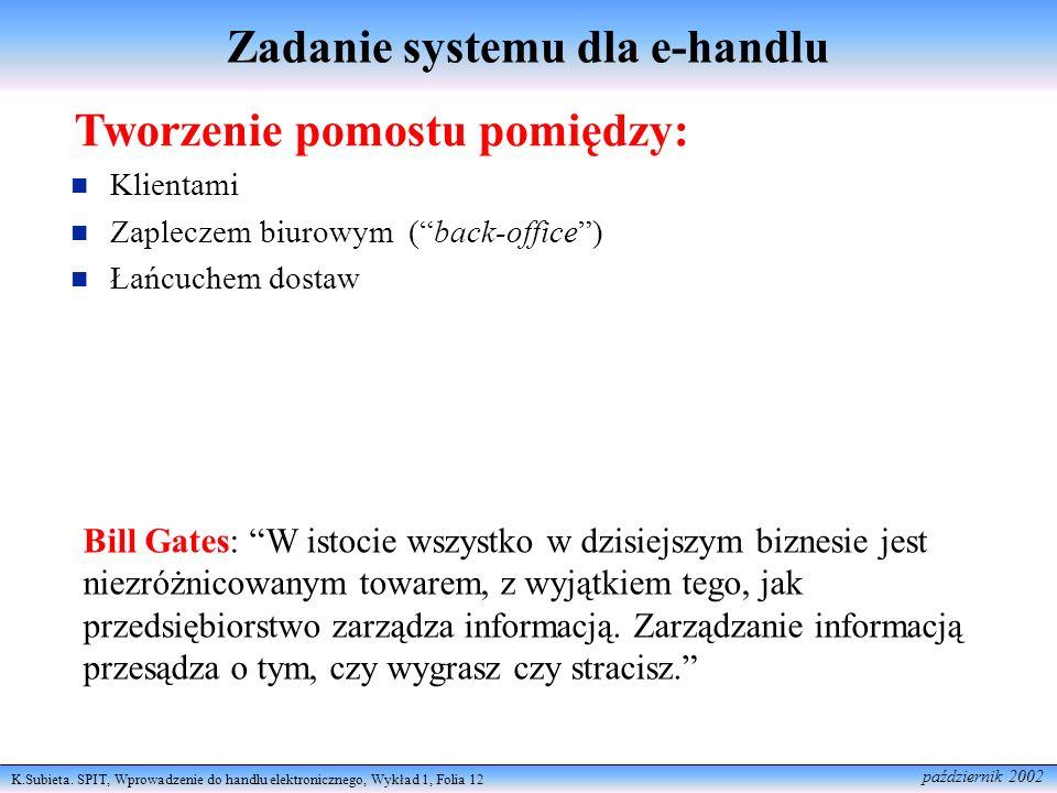 K.Subieta. SPIT, Wprowadzenie do handlu elektronicznego, Wykład 1, Folia 12 październik 2002 Zadanie systemu dla e-handlu Klientami Zapleczem biurowym