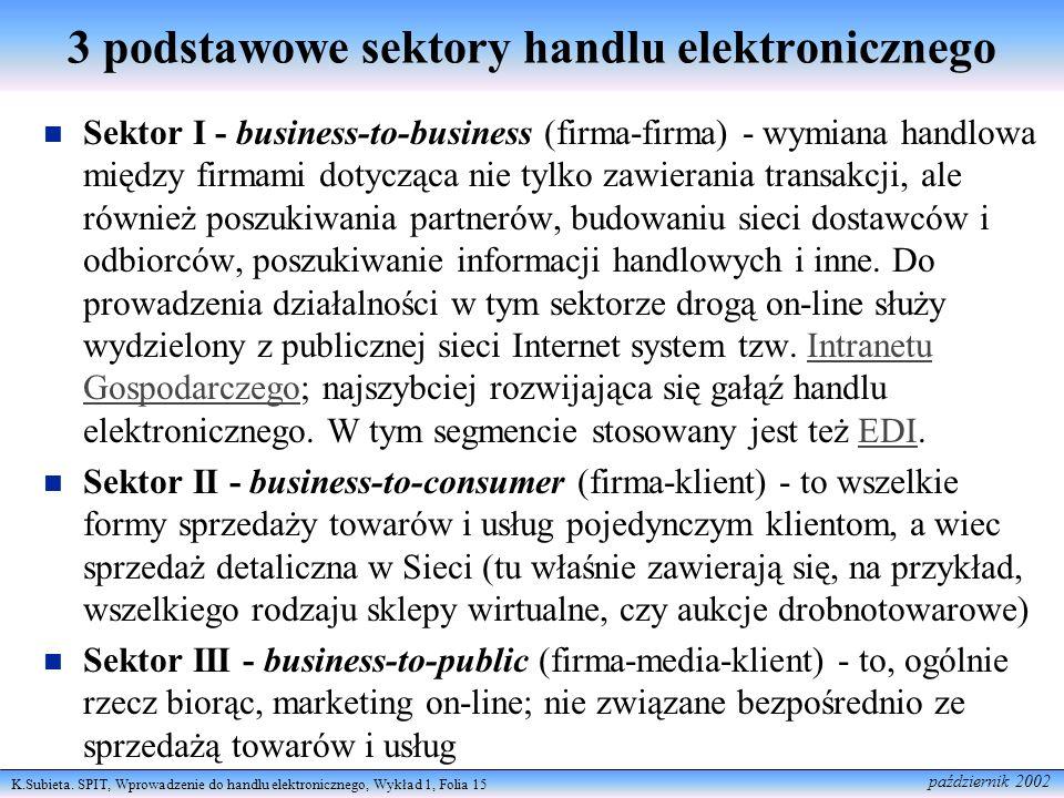 K.Subieta. SPIT, Wprowadzenie do handlu elektronicznego, Wykład 1, Folia 15 październik 2002 3 podstawowe sektory handlu elektronicznego Sektor I - bu