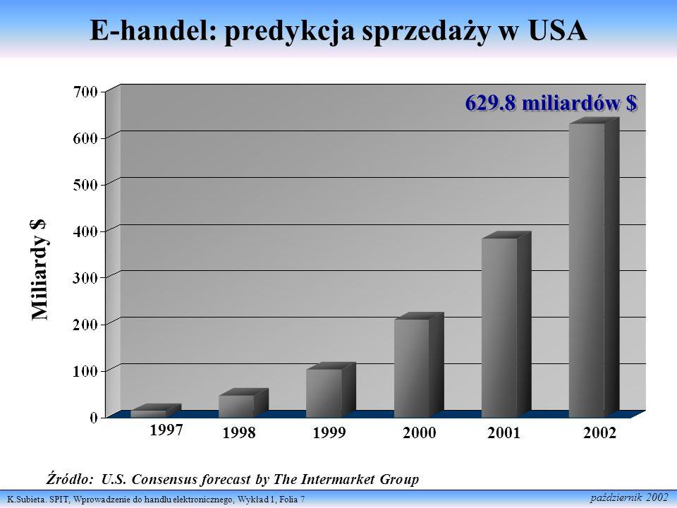 K.Subieta. SPIT, Wprowadzenie do handlu elektronicznego, Wykład 1, Folia 7 październik 2002 E-handel: predykcja sprzedaży w USA 1997 19981999 20002001