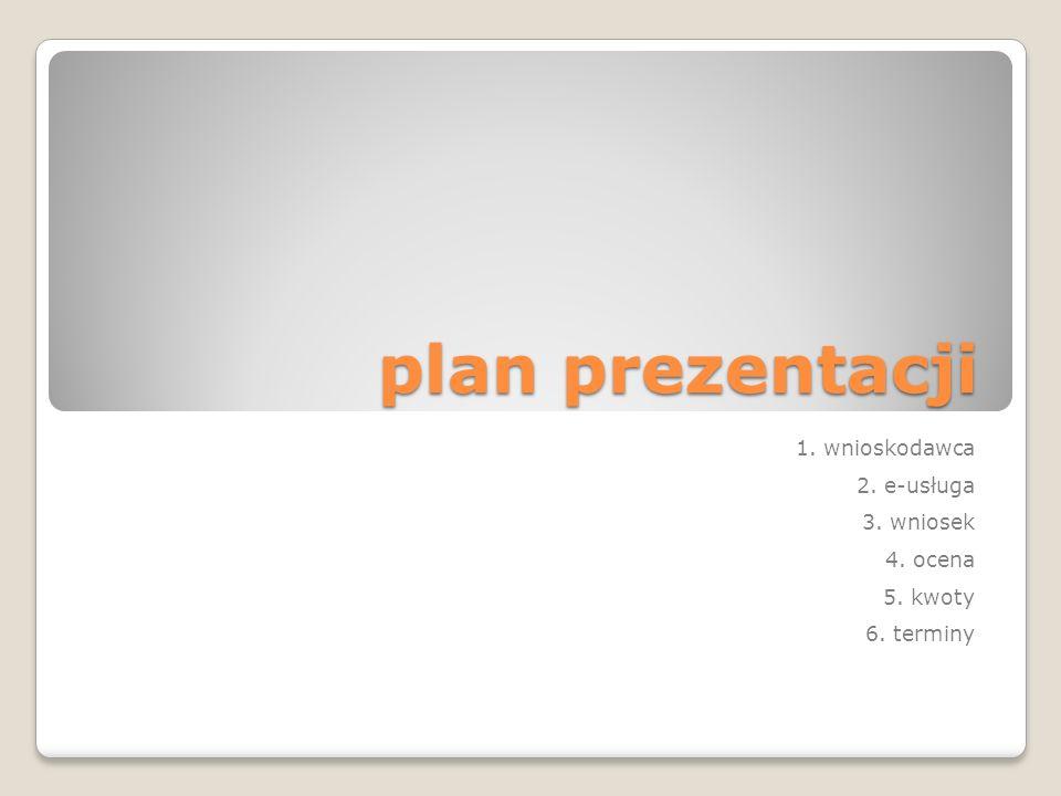 plan prezentacji 1. wnioskodawca 2. e-usługa 3. wniosek 4. ocena 5. kwoty 6. terminy