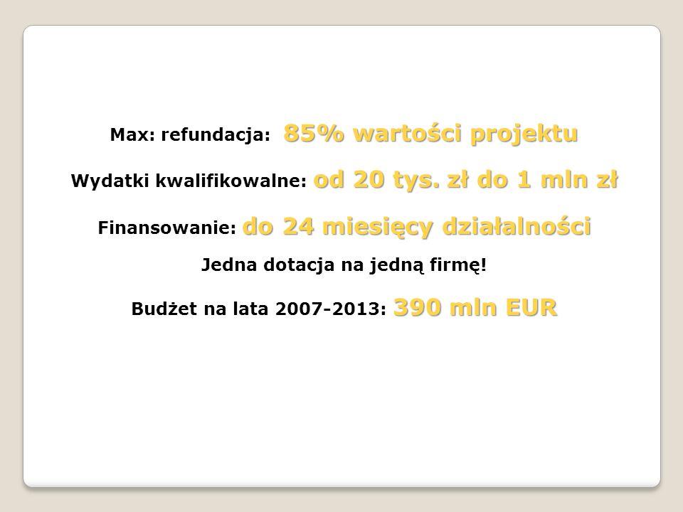 85% wartości projektu Max: refundacja: 85% wartości projektu od 20 tys. zł do 1 mln zł Wydatki kwalifikowalne: od 20 tys. zł do 1 mln zł do 24 miesięc