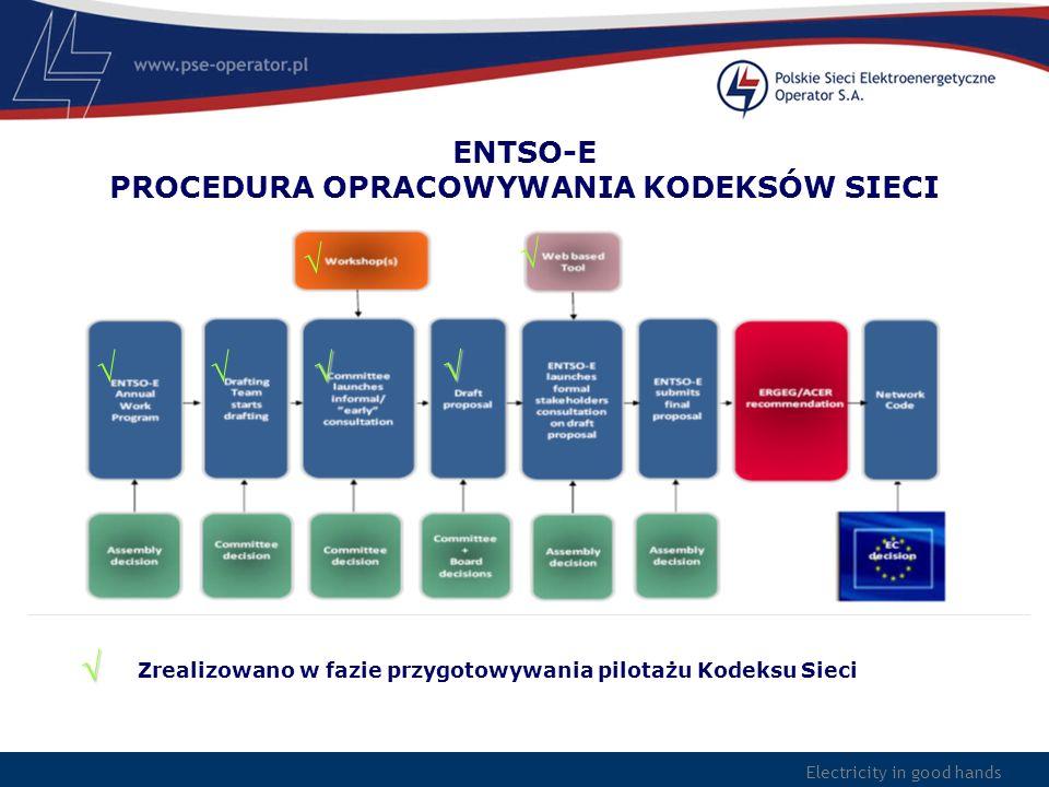 Electricity in good hands ENTSO-E PROCEDURA OPRACOWYWANIA KODEKSÓW SIECI Zrealizowano w fazie przygotowywania pilotażu Kodeksu Sieci