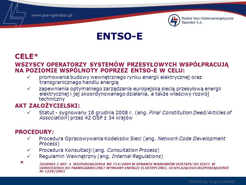 Electricity in good hands ENTSO-E CELE* WSZYSCY OPERATORZY SYSTEMÓW PRZESYŁOWYCH WSPÓŁPRACUJĄ NA POZIOMIE WSPÓLNOTY POPRZEZ ENTSO-E W CELU: promowania