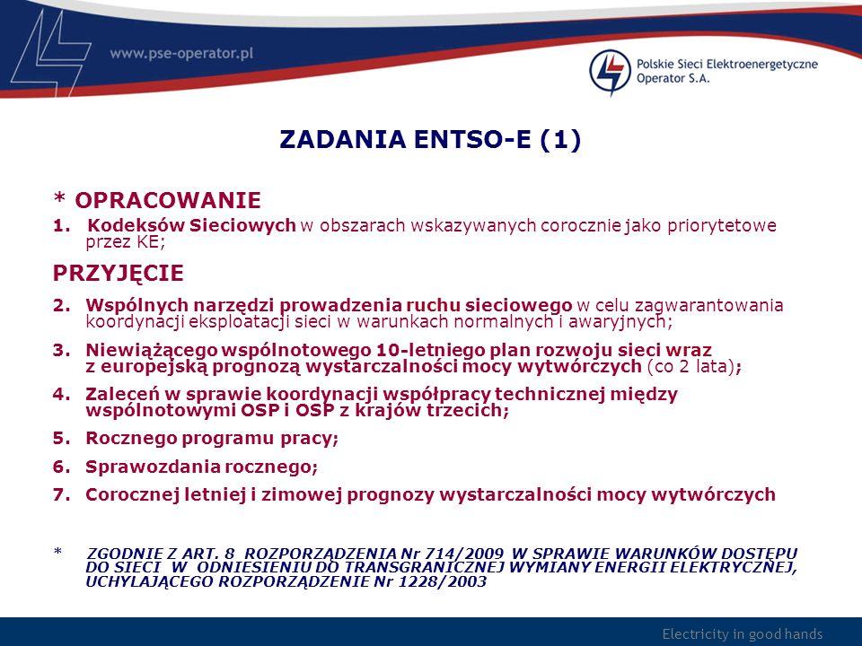 Electricity in good hands ZADANIA ENTSO-E (1) * OPRACOWANIE 1. Kodeksów Sieciowych w obszarach wskazywanych corocznie jako priorytetowe przez KE; PRZY