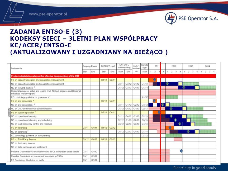Electricity in good hands ZADANIA ENTSO-E (3) KODEKSY SIECI – 3LETNI PLAN WSPÓŁPRACY KE/ACER/ENTSO-E (AKTUALIZOWANY I UZGADNIANY NA BIEŻĄCO )