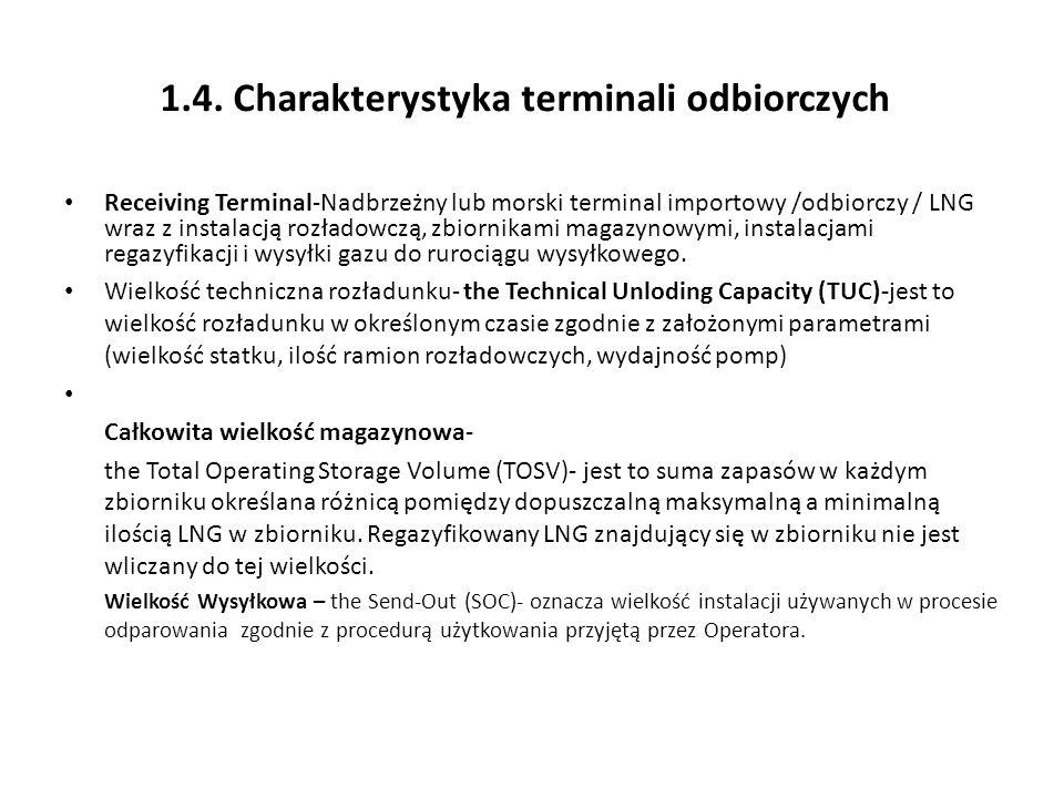 1.4. Charakterystyka terminali odbiorczych Receiving Terminal-Nadbrzeżny lub morski terminal importowy /odbiorczy / LNG wraz z instalacją rozładowczą,