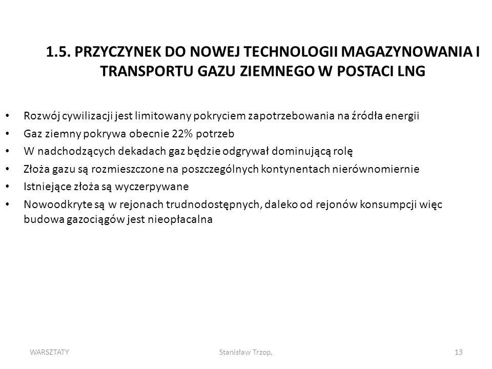 WARSZTATYStanisław Trzop,13 1.5. PRZYCZYNEK DO NOWEJ TECHNOLOGII MAGAZYNOWANIA I TRANSPORTU GAZU ZIEMNEGO W POSTACI LNG Rozwój cywilizacji jest limito