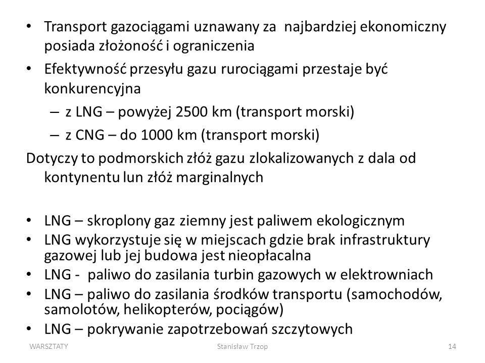 WARSZTATYStanisław Trzop14 Transport gazociągami uznawany za najbardziej ekonomiczny posiada złożoność i ograniczenia Efektywność przesyłu gazu rurociągami przestaje być konkurencyjna – z LNG – powyżej 2500 km (transport morski) – z CNG – do 1000 km (transport morski) Dotyczy to podmorskich złóż gazu zlokalizowanych z dala od kontynentu lun złóż marginalnych LNG – skroplony gaz ziemny jest paliwem ekologicznym LNG wykorzystuje się w miejscach gdzie brak infrastruktury gazowej lub jej budowa jest nieopłacalna LNG - paliwo do zasilania turbin gazowych w elektrowniach LNG – paliwo do zasilania środków transportu (samochodów, samolotów, helikopterów, pociągów) LNG – pokrywanie zapotrzebowań szczytowych