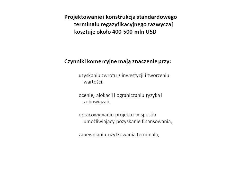 Projektowanie i konstrukcja standardowego terminalu regazyfikacyjnego zazwyczaj kosztuje około 400-500 mln USD Czynniki komercyjne mają znaczenie przy