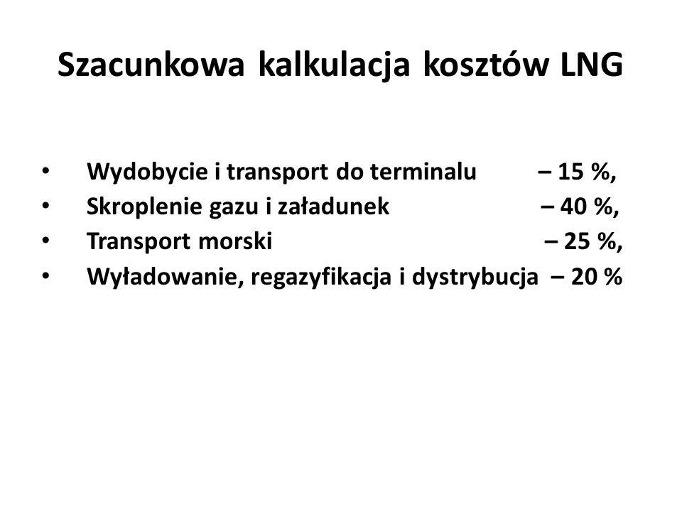 Szacunkowa kalkulacja kosztów LNG Wydobycie i transport do terminalu – 15 %, Skroplenie gazu i załadunek – 40 %, Transport morski – 25 %, Wyładowanie, regazyfikacja i dystrybucja – 20 %