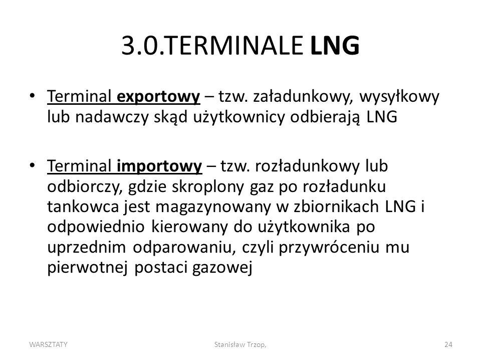 WARSZTATYStanisław Trzop,24 3.0.TERMINALE LNG Terminal exportowy – tzw. załadunkowy, wysyłkowy lub nadawczy skąd użytkownicy odbierają LNG Terminal im