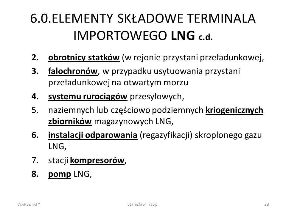WARSZTATYStanisław Trzop,28 6.0.ELEMENTY SKŁADOWE TERMINALA IMPORTOWEGO LNG c.d. 2.obrotnicy statków (w rejonie przystani przeładunkowej, 3.falochronó