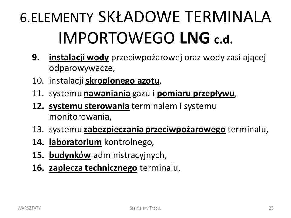 WARSZTATYStanisław Trzop,29 6.ELEMENTY SKŁADOWE TERMINALA IMPORTOWEGO LNG c.d. 9.instalacji wody przeciwpożarowej oraz wody zasilającej odparowywacze,