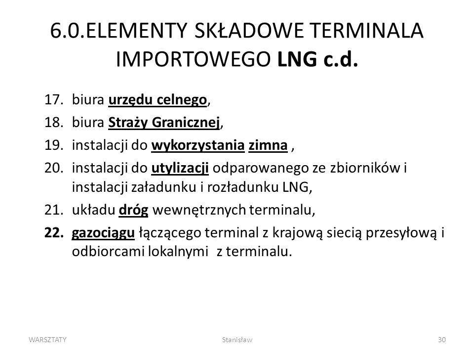 WARSZTATYStanisław30 6.0.ELEMENTY SKŁADOWE TERMINALA IMPORTOWEGO LNG c.d.