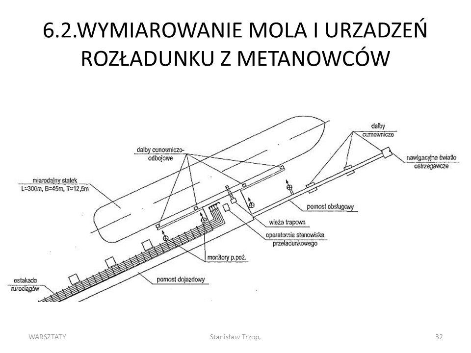 WARSZTATYStanisław Trzop,32 6.2.WYMIAROWANIE MOLA I URZADZEŃ ROZŁADUNKU Z METANOWCÓW