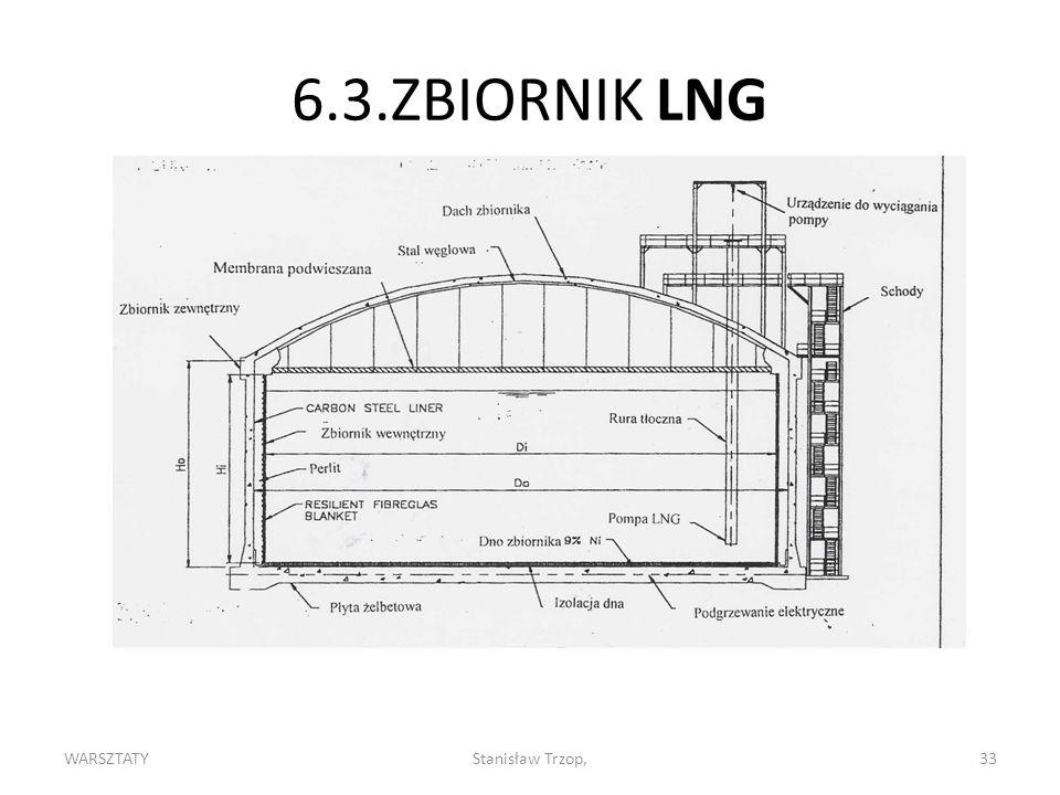 WARSZTATYStanisław Trzop,33 6.3.ZBIORNIK LNG