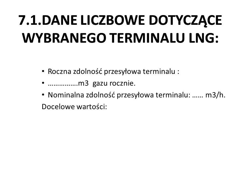 7.1.DANE LICZBOWE DOTYCZĄCE WYBRANEGO TERMINALU LNG: Roczna zdolność przesyłowa terminalu : …………….m3 gazu rocznie. Nominalna zdolność przesyłowa termi