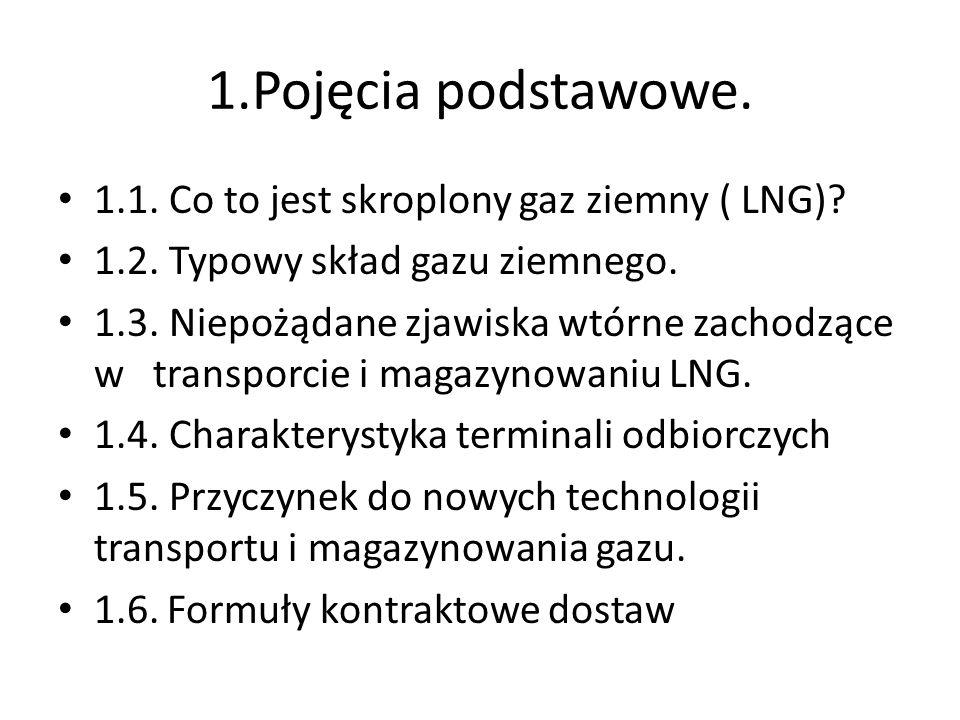 1.Pojęcia podstawowe.1.1. Co to jest skroplony gaz ziemny ( LNG).