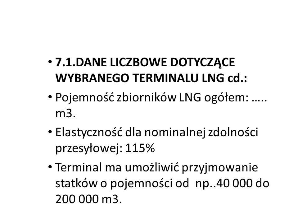 7.1.DANE LICZBOWE DOTYCZĄCE WYBRANEGO TERMINALU LNG cd.: Pojemność zbiorników LNG ogółem: ….. m3. Elastyczność dla nominalnej zdolności przesyłowej: 1